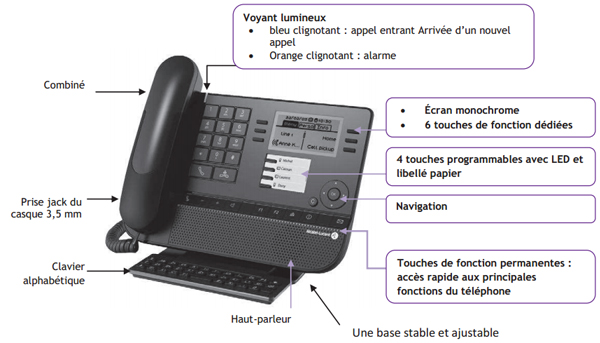 alcatel-lucent8029 electronic telecommunication guadeloupe